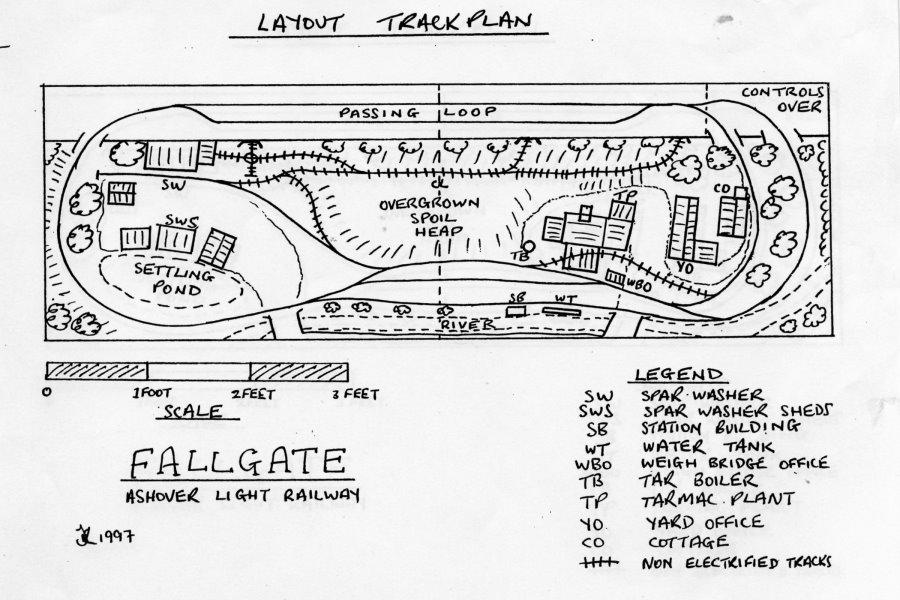 Fallgate: Ashover Light Railway